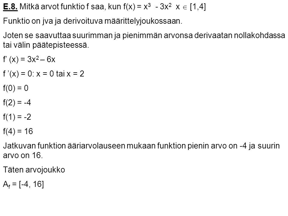 E.8. Mitkä arvot funktio f saa, kun f(x) = x3 - 3x2 x  [1,4]